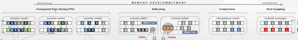 techno_memory1
