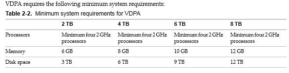 VDPA_caracteristiques
