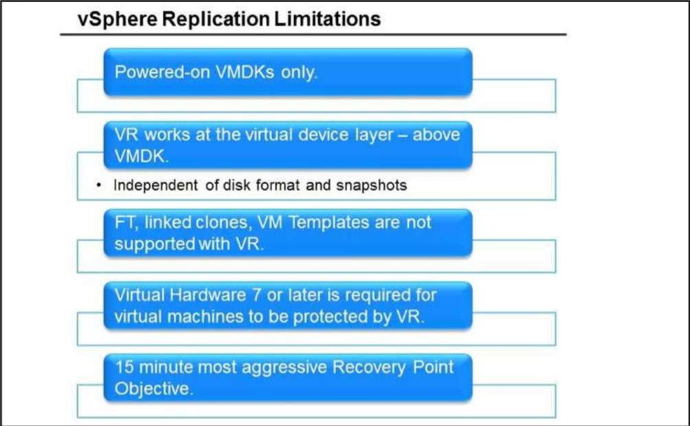 vSphereReplicationLimitations