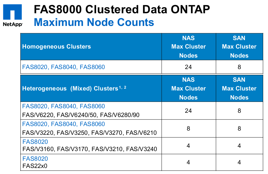 FAS8000Cluster