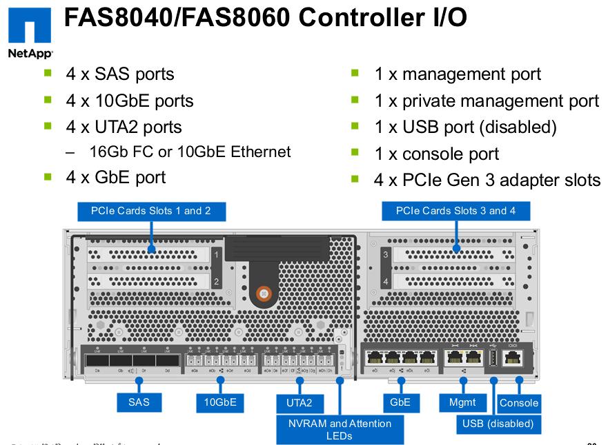 FAS8040-8060