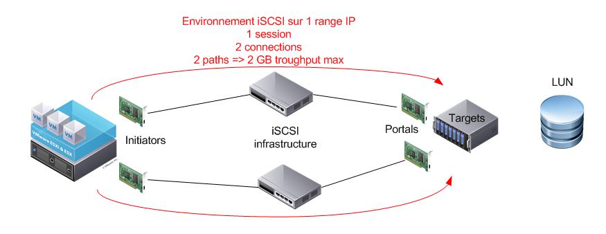 iSCSIBase